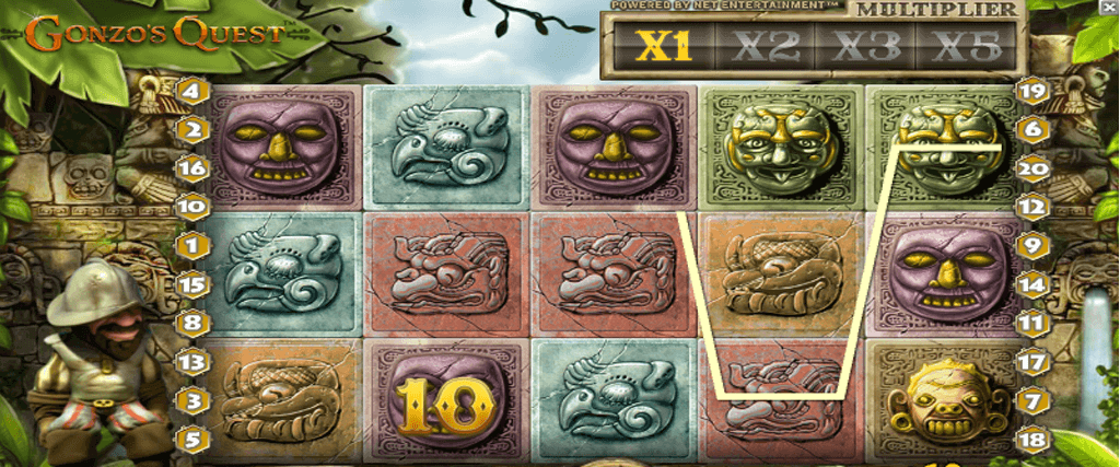 Gonzos Quest kolikkopeli